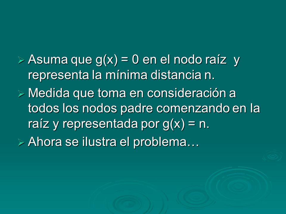 Asuma que g(x) = 0 en el nodo raíz y representa la mínima distancia n.