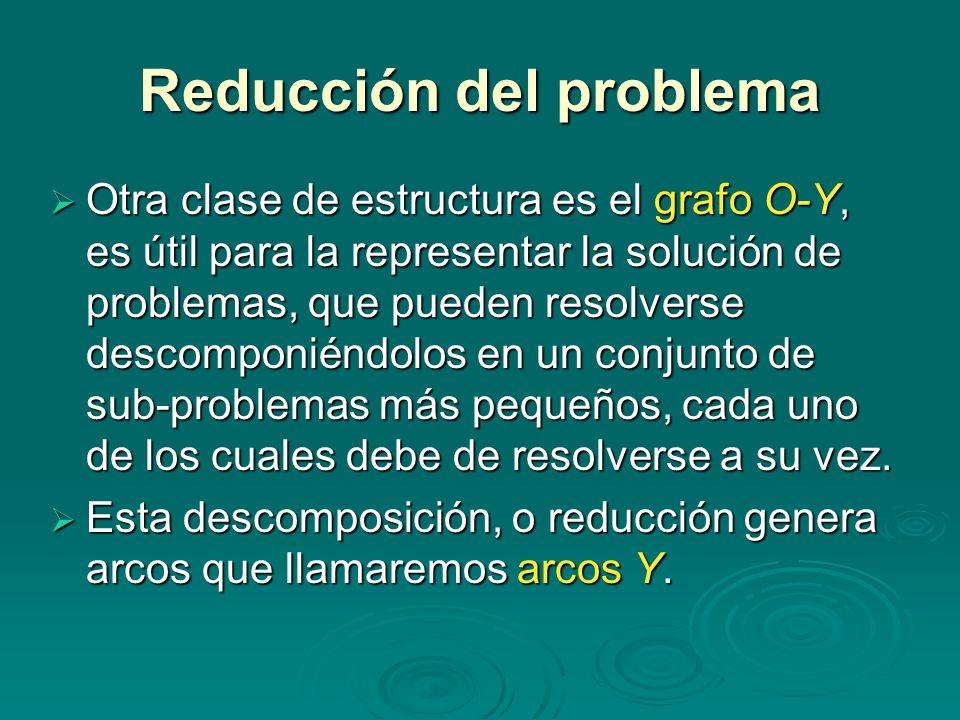 Reducción del problema