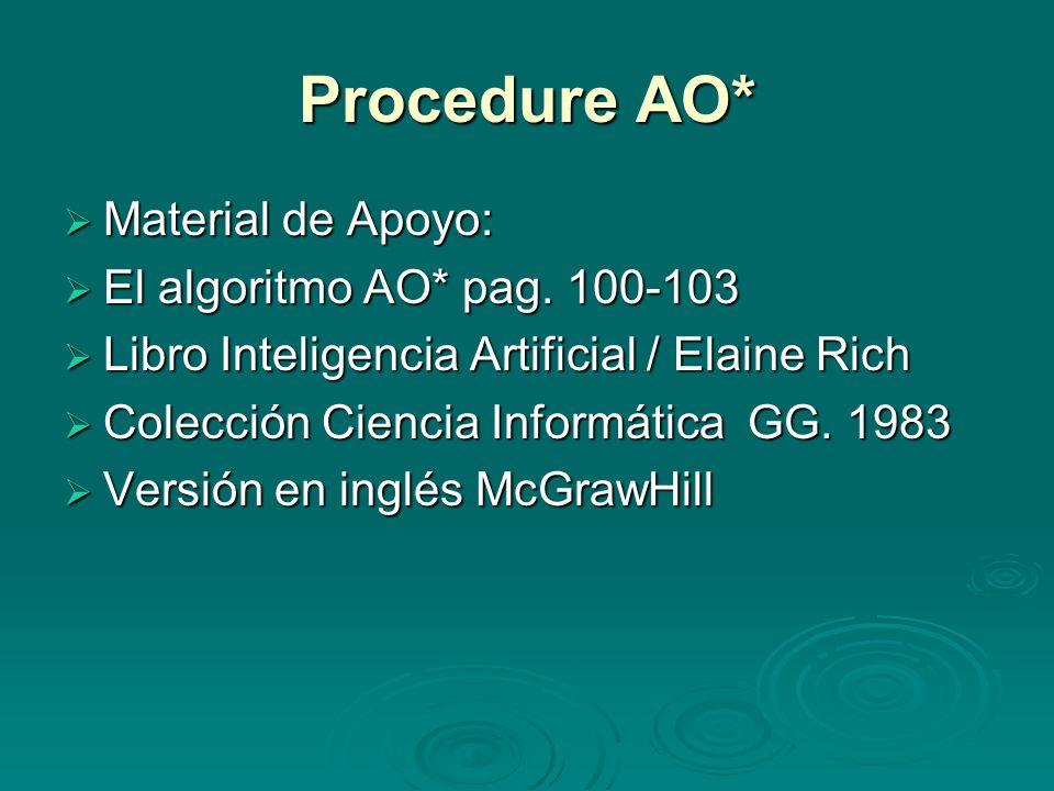 Procedure AO* Material de Apoyo: El algoritmo AO* pag. 100-103