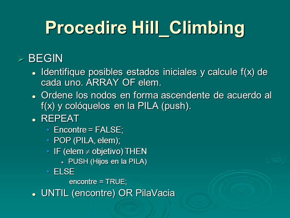 Procedire Hill_Climbing