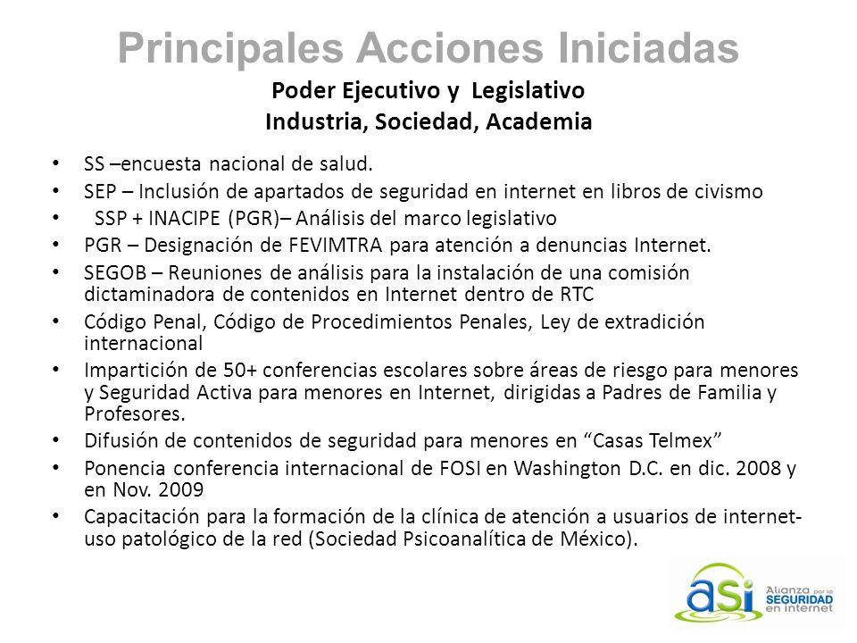 Principales Acciones Iniciadas Poder Ejecutivo y Legislativo Industria, Sociedad, Academia
