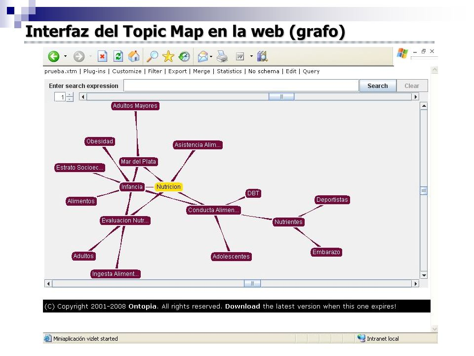 Interfaz del Topic Map en la web (grafo)