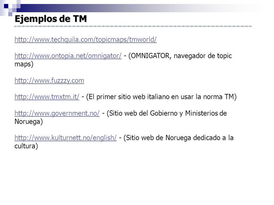 Ejemplos de TM http://www.techquila.com/topicmaps/tmworld/