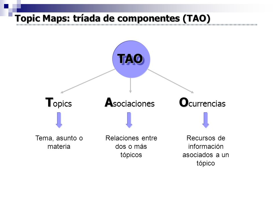 TAO Topics Asociaciones Ocurrencias