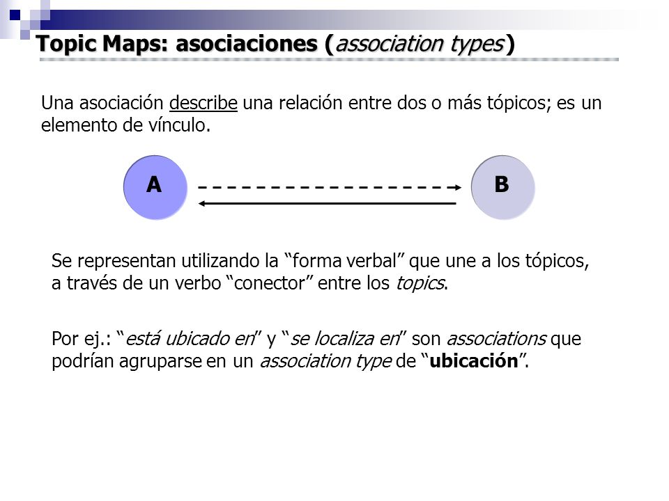 Topic Maps: asociaciones (association types )