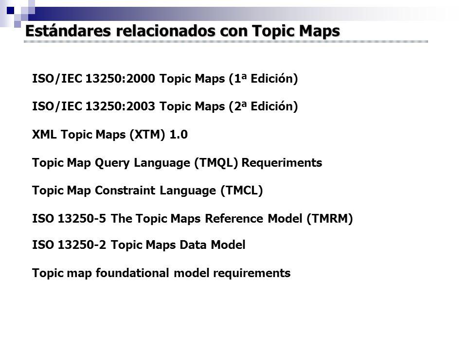Estándares relacionados con Topic Maps