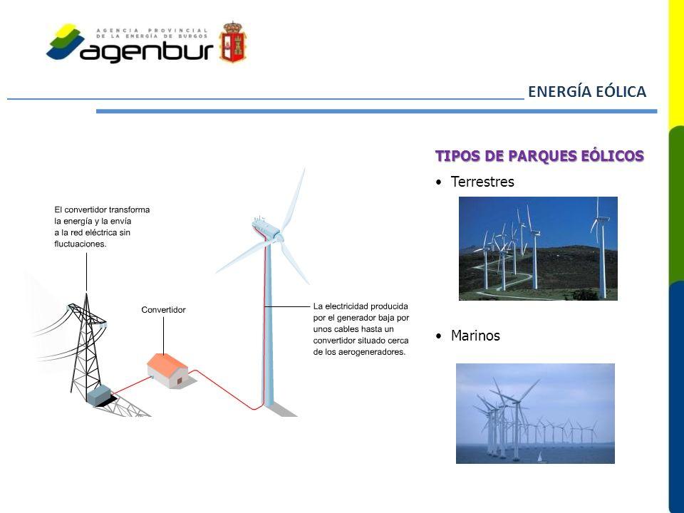 ENERGÍA EÓLICA TIPOS DE PARQUES EÓLICOS Terrestres Marinos