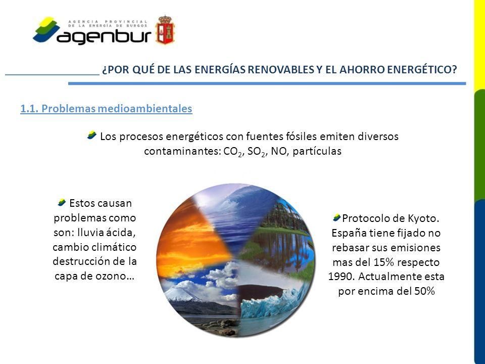 ¿POR QUÉ DE LAS ENERGÍAS RENOVABLES Y EL AHORRO ENERGÉTICO