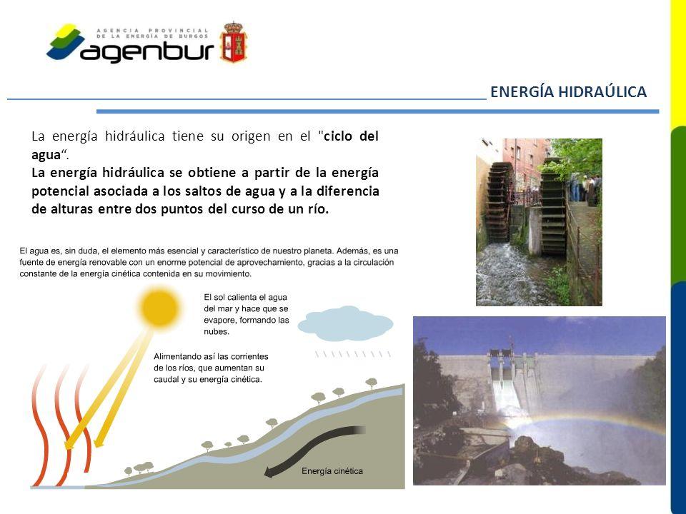 ENERGÍA HIDRAÚLICA La energía hidráulica tiene su origen en el ciclo del agua .
