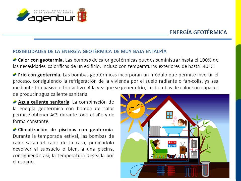 ENERGÍA GEOTÉRMICA POSIBILIDADES DE LA ENERGÍA GEOTÉRMICA DE MUY BAJA ENTALPÍA.