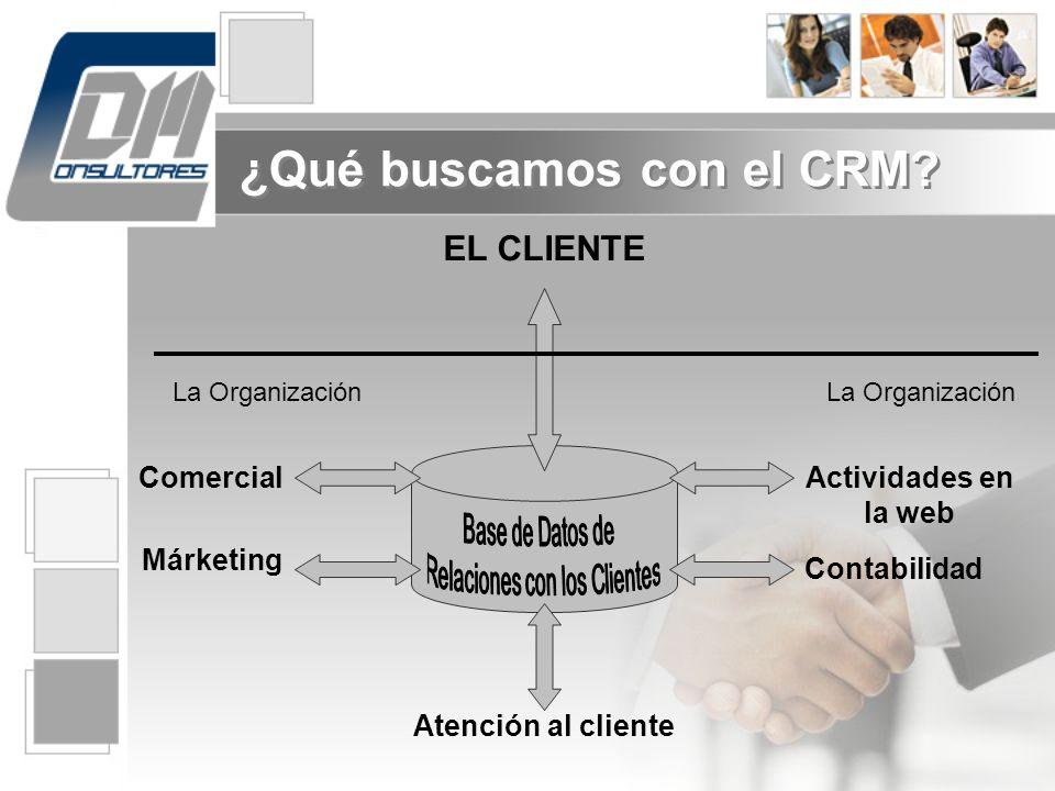 ¿Qué buscamos con el CRM