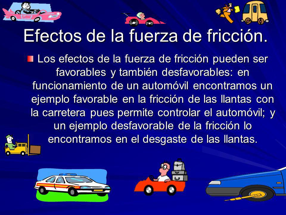 Efectos de la fuerza de fricción.