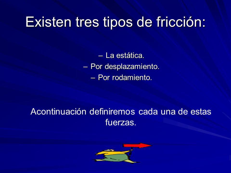 Existen tres tipos de fricción: