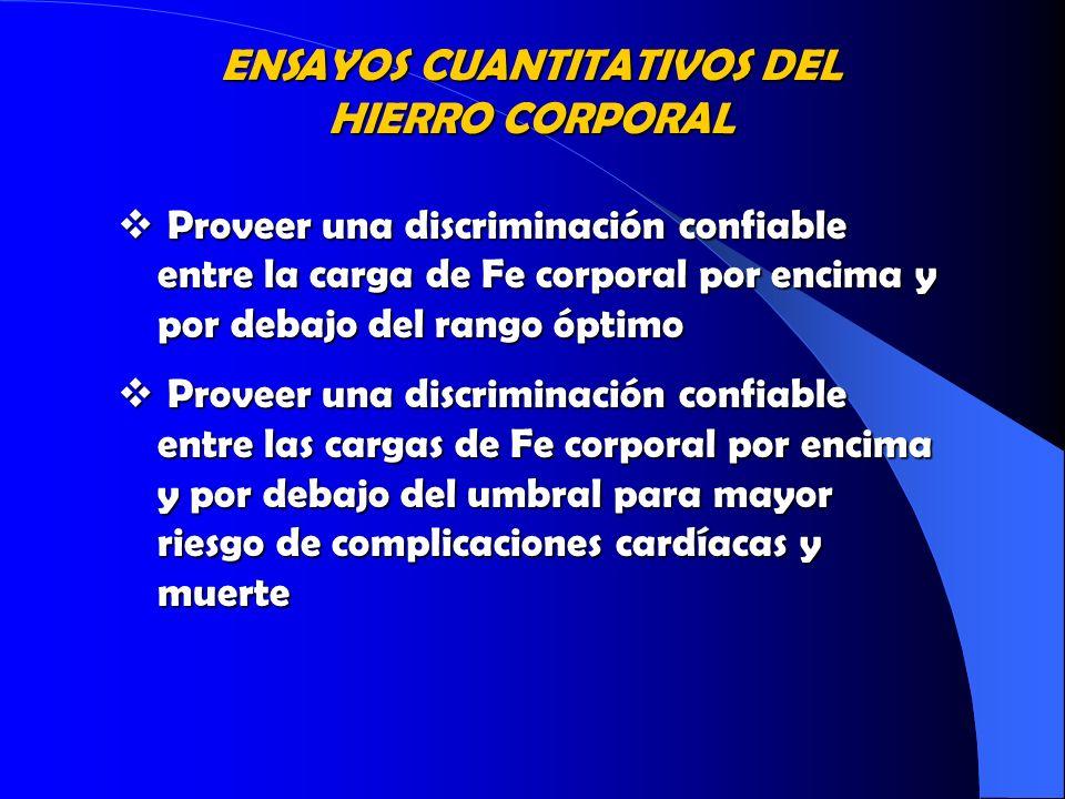 ENSAYOS CUANTITATIVOS DEL HIERRO CORPORAL