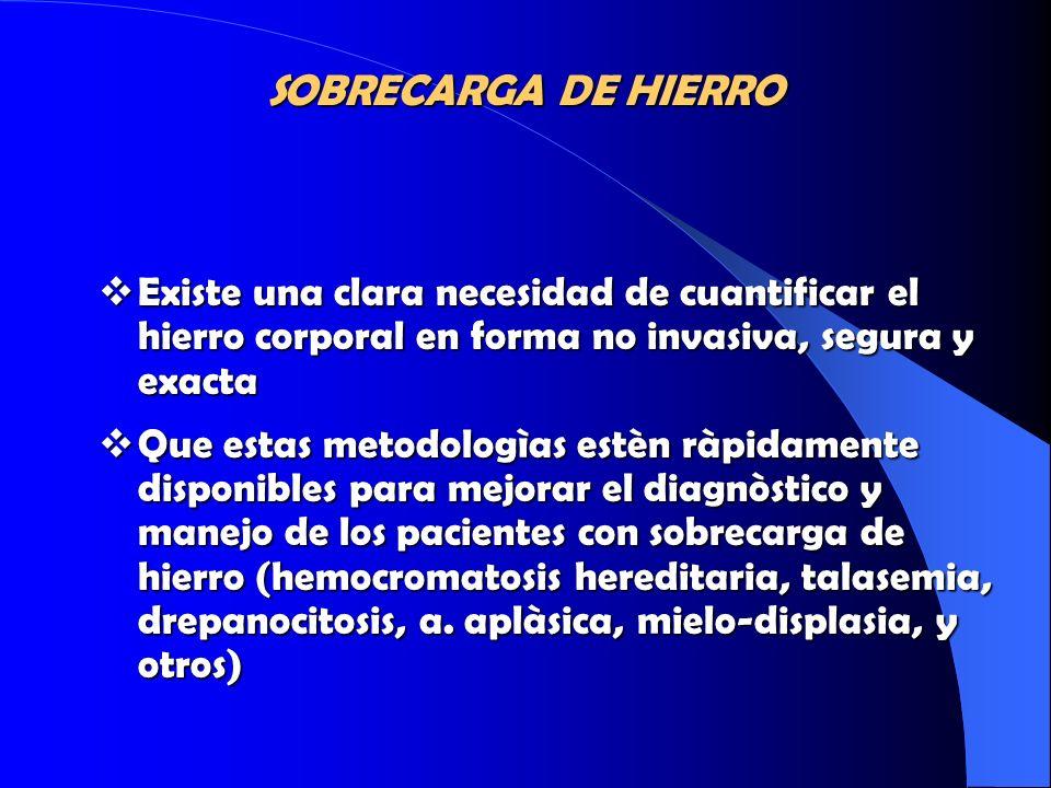 SOBRECARGA DE HIERRO Existe una clara necesidad de cuantificar el hierro corporal en forma no invasiva, segura y exacta.