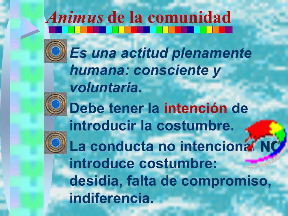 Animus de la comunidad Es una actitud plenamente humana: consciente y voluntaria. Debe tener la intención de introducir la costumbre.