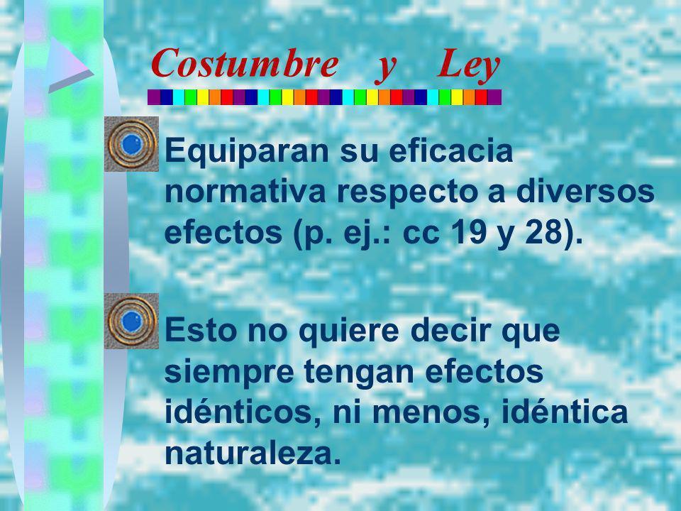 Costumbre y Ley Equiparan su eficacia normativa respecto a diversos efectos (p. ej.: cc 19 y 28).