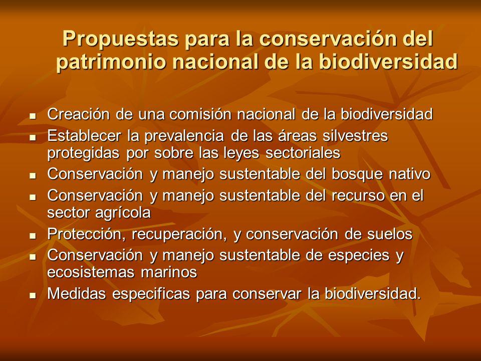 Propuestas para la conservación del patrimonio nacional de la biodiversidad
