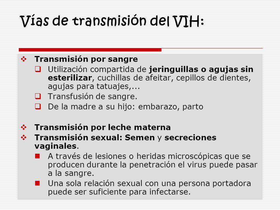 Vías de transmisión del VIH: