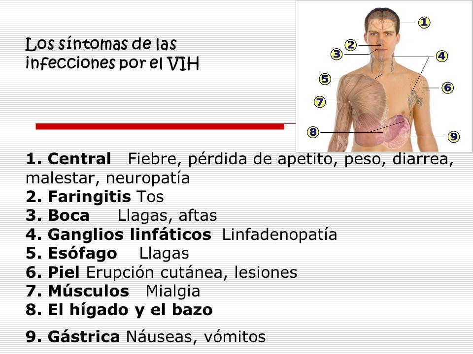 Los síntomas de las infecciones por el VIH 1