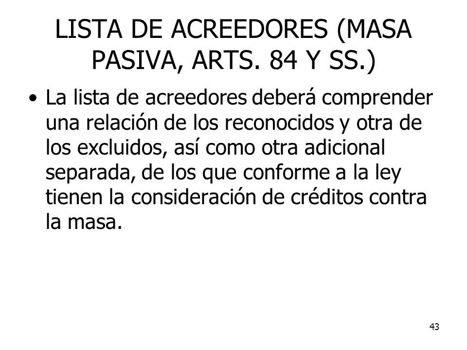 LISTA DE ACREEDORES (MASA PASIVA, ARTS. 84 Y SS.)