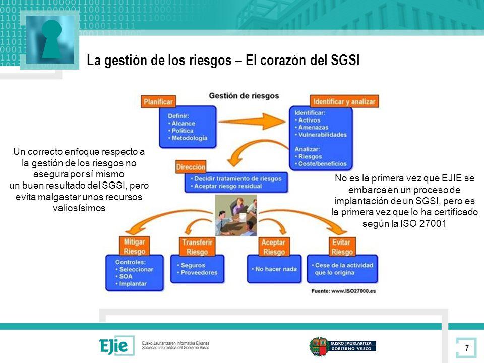 La gestión de los riesgos – El corazón del SGSI