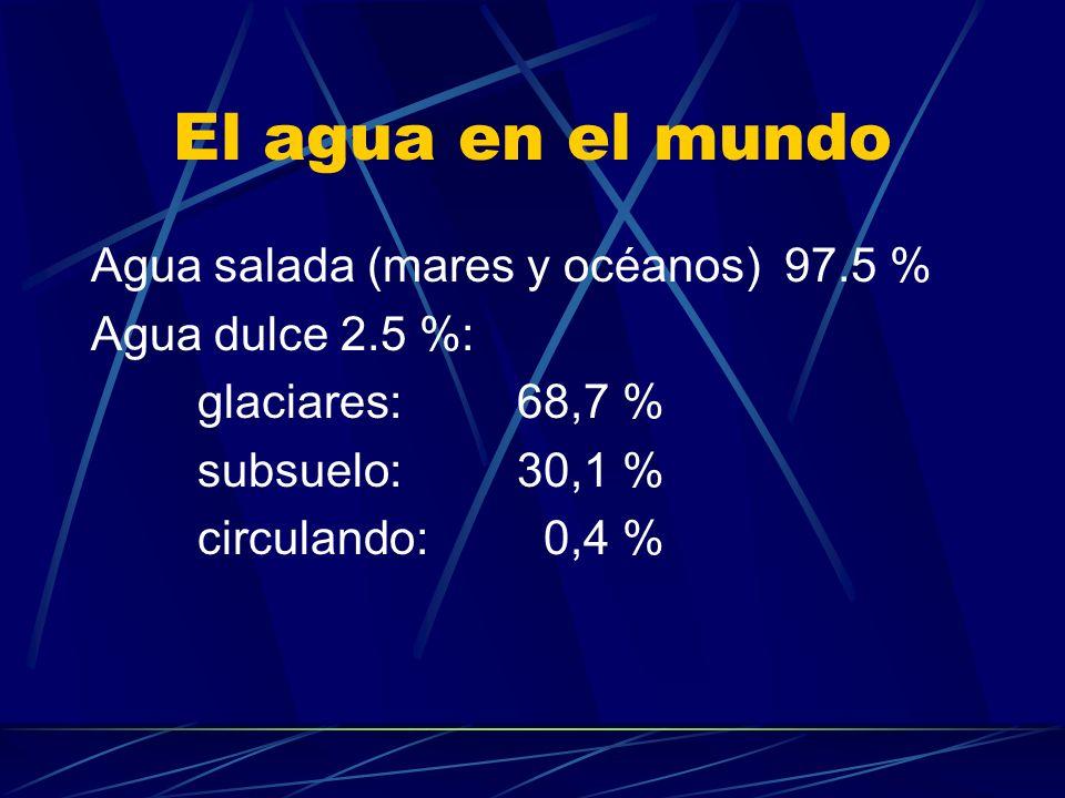 El agua en el mundo Agua salada (mares y océanos) 97.5 %