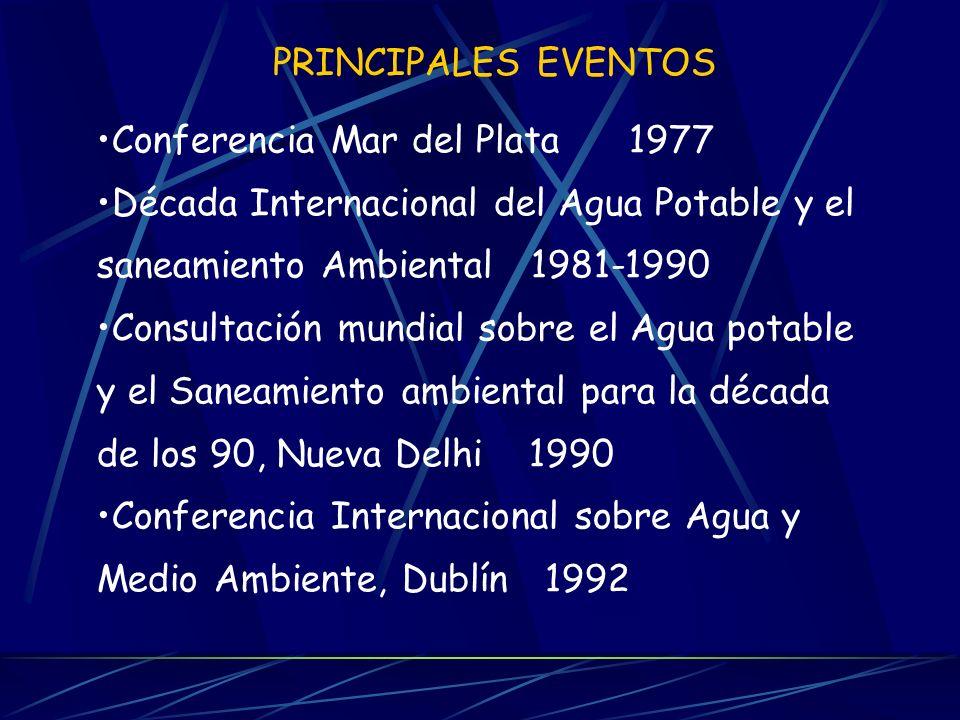 PRINCIPALES EVENTOS Conferencia Mar del Plata 1977. Década Internacional del Agua Potable y el saneamiento Ambiental 1981-1990.