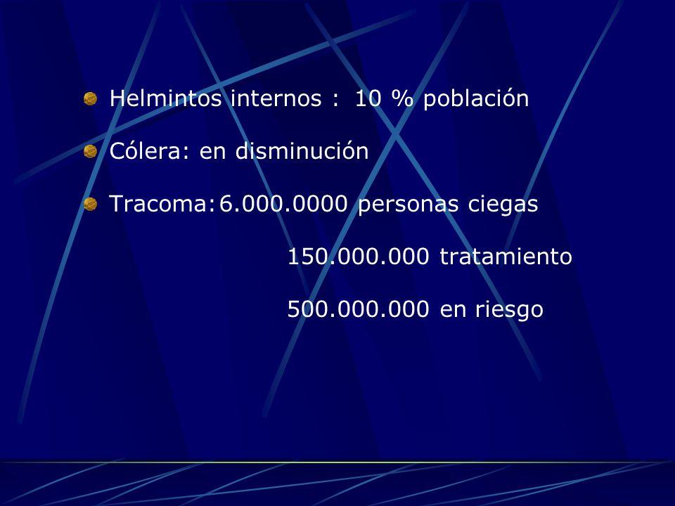 Helmintos internos : 10 % población