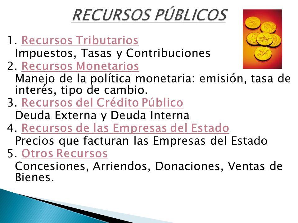 RECURSOS PÚBLICOS 1. Recursos Tributarios