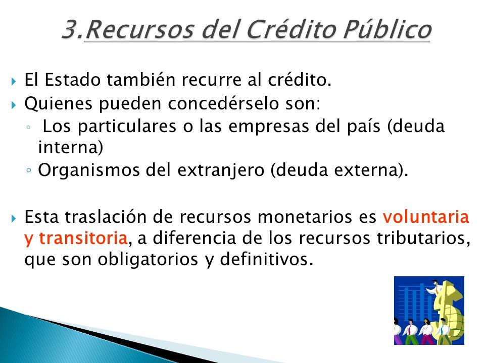 3.Recursos del Crédito Público