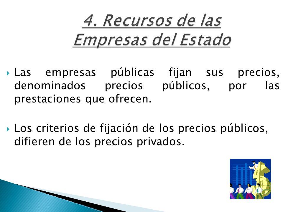 4. Recursos de las Empresas del Estado
