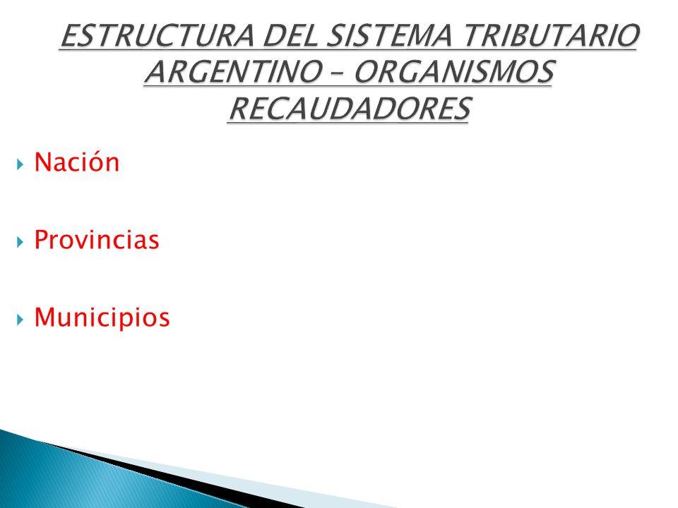 ESTRUCTURA DEL SISTEMA TRIBUTARIO ARGENTINO – ORGANISMOS RECAUDADORES