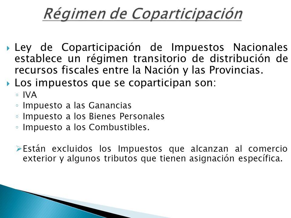 Régimen de Coparticipación