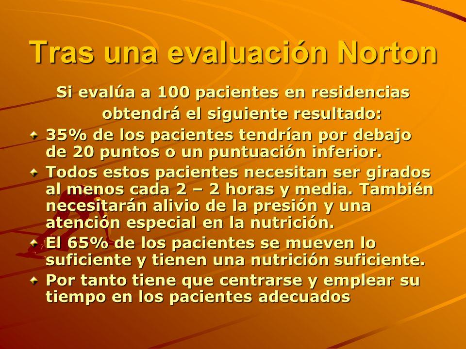 Tras una evaluación Norton