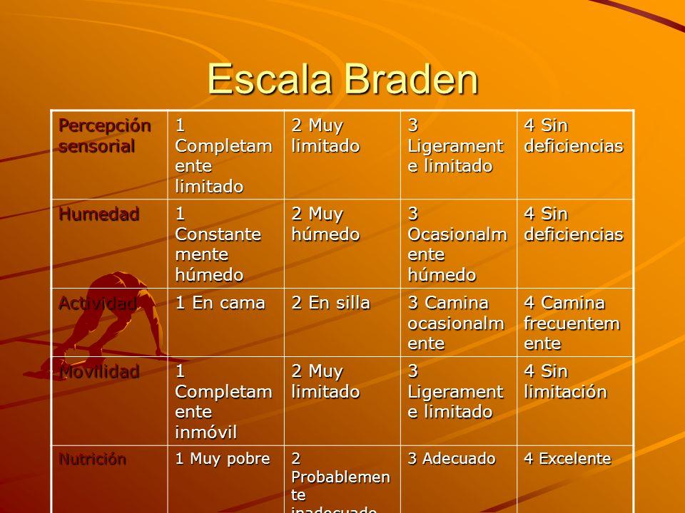 Escala Braden Percepción sensorial 1 Completamente limitado