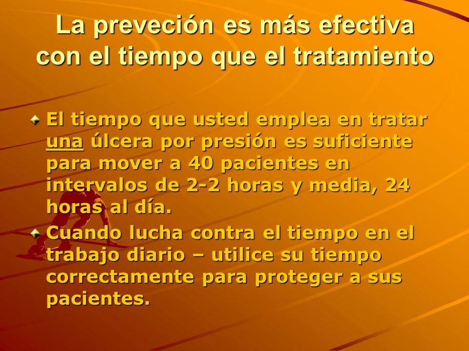 La preveción es más efectiva con el tiempo que el tratamiento