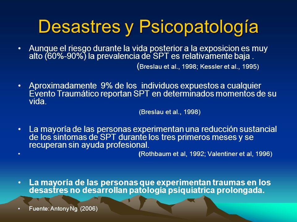 Desastres y Psicopatología