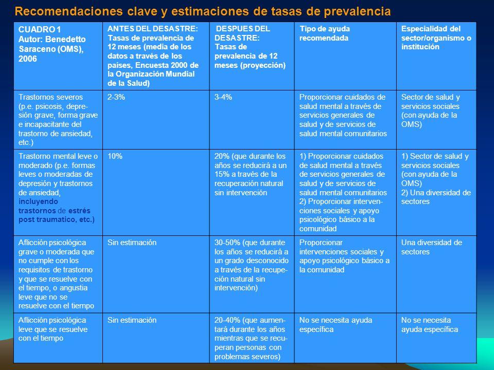 Recomendaciones clave y estimaciones de tasas de prevalencia