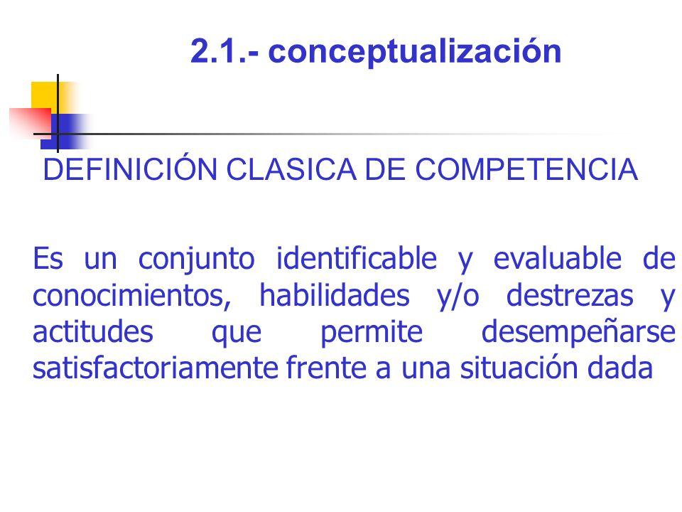 2.1.- conceptualización DEFINICIÓN CLASICA DE COMPETENCIA