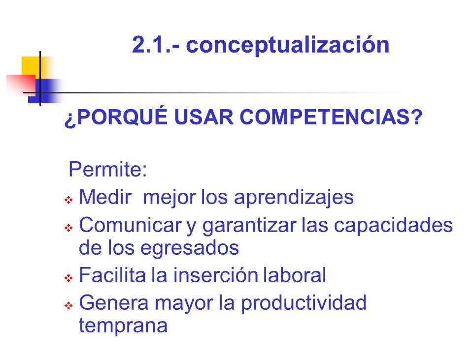 2.1.- conceptualización Medir mejor los aprendizajes
