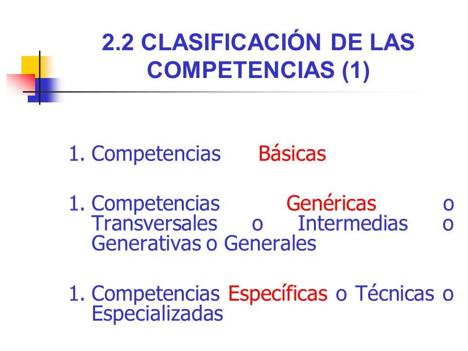 2.2 CLASIFICACIÓN DE LAS COMPETENCIAS (1)