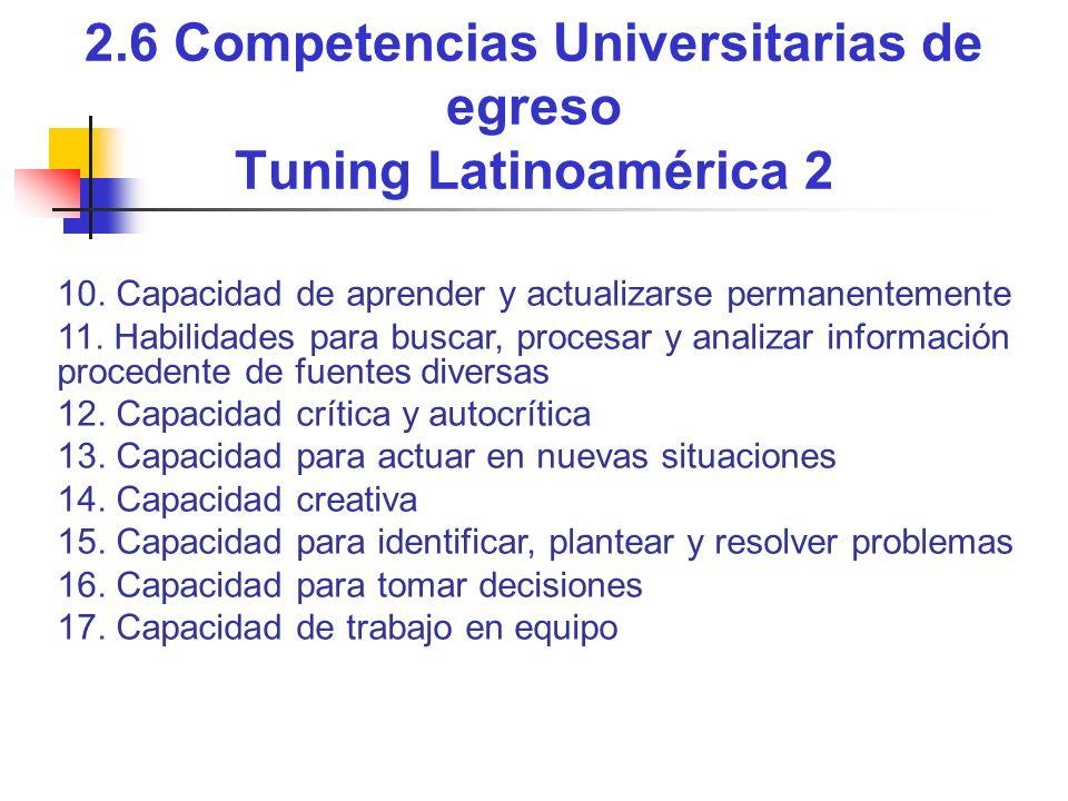 2.6 Competencias Universitarias de egreso Tuning Latinoamérica 2