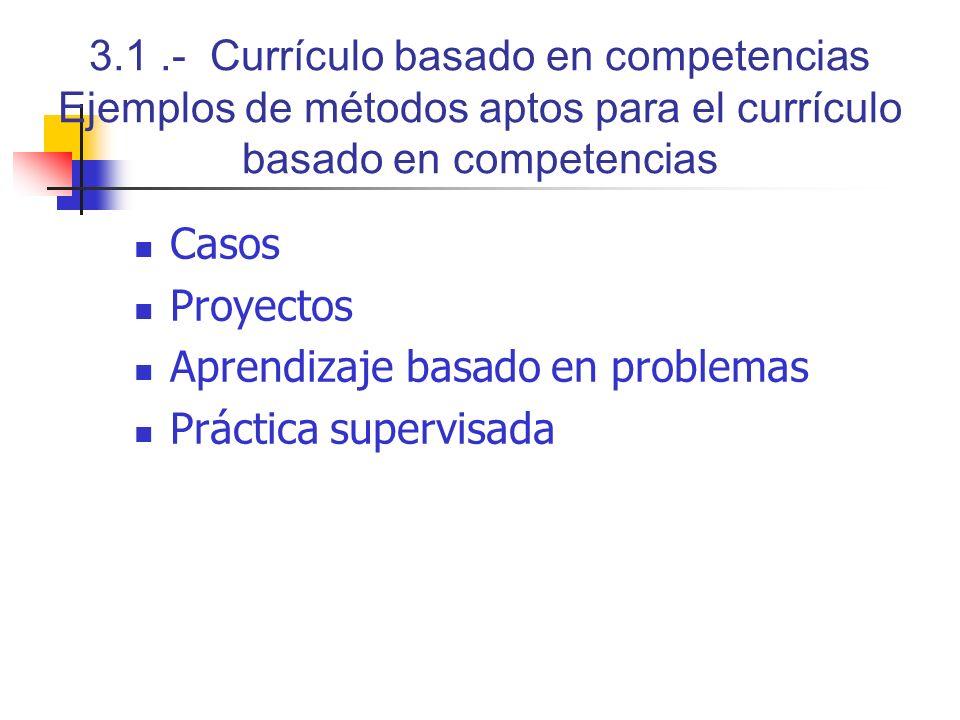 3.1 .- Currículo basado en competencias Ejemplos de métodos aptos para el currículo basado en competencias