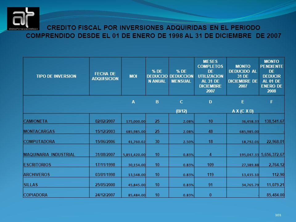 CREDITO FISCAL POR INVERSIONES ADQUIRIDAS EN EL PERIODO COMPRENDIDO DESDE EL 01 DE ENERO DE 1998 AL 31 DE DICIEMBRE DE 2007