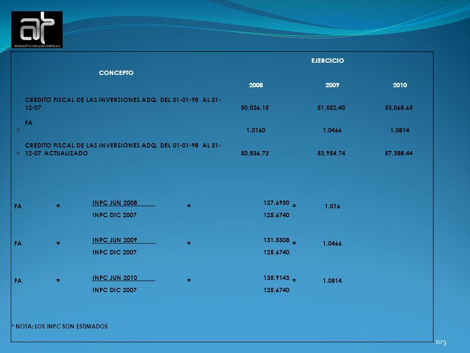 CREDITO FISCAL DE LAS INVERSIONES ADQ. DEL 01-01-98 AL 31-12-07