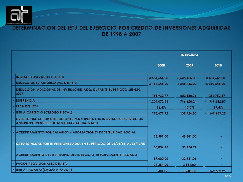 DETERMINACION DEL IETU DEL EJERCICIO POR CREDITO DE INVERSIONES ADQUIRIDAS DE 1998 A 2007