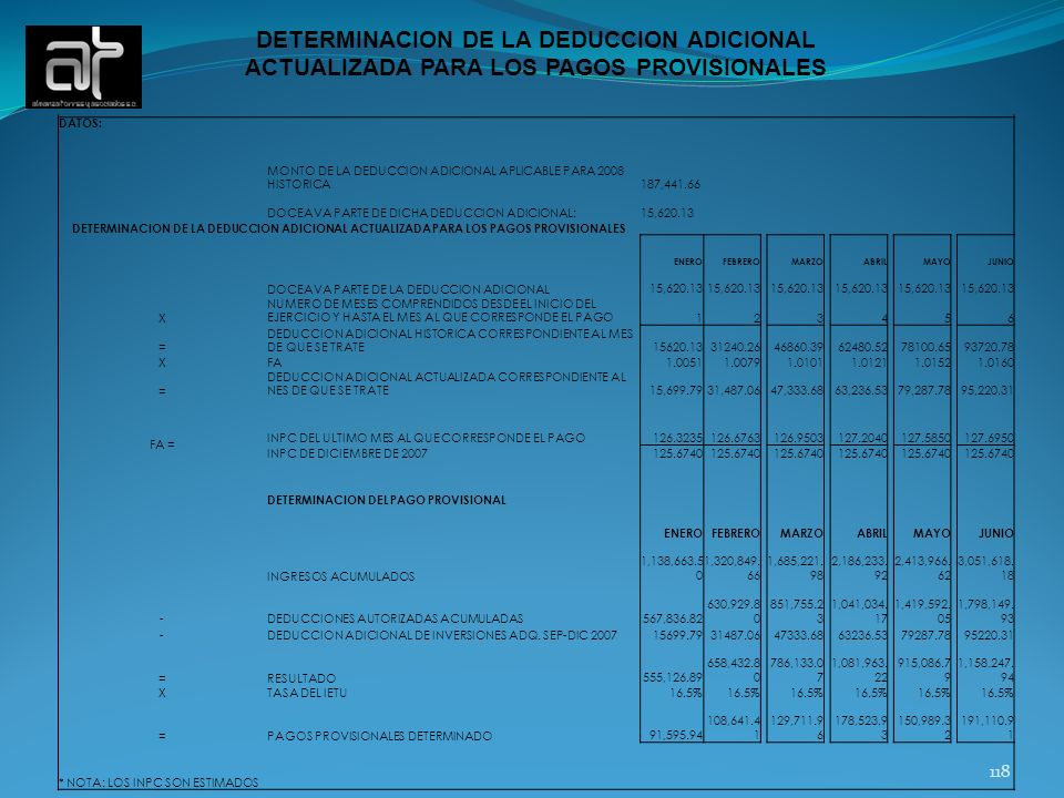 DETERMINACION DE LA DEDUCCION ADICIONAL