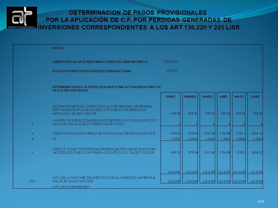 DETERMINACION DE PAGOS PROVISIONALES