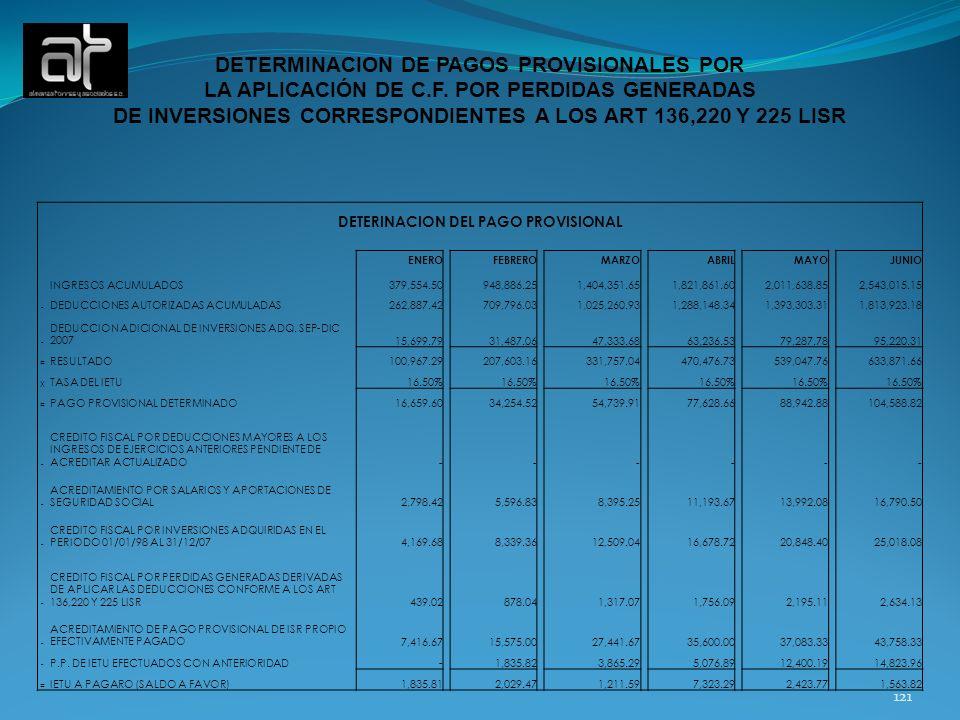 DETERMINACION DE PAGOS PROVISIONALES POR
